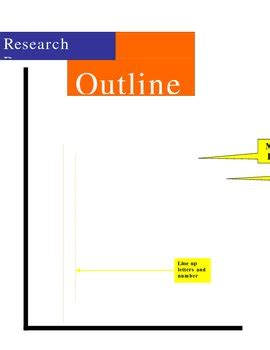 What Is a Sample Methodology in a Research Paper